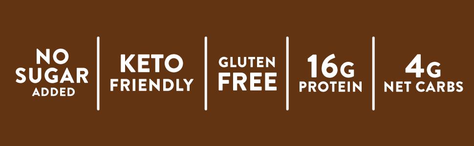 no sugar added keto friendly food high protein snacks keto snack plant based food keto breakfast