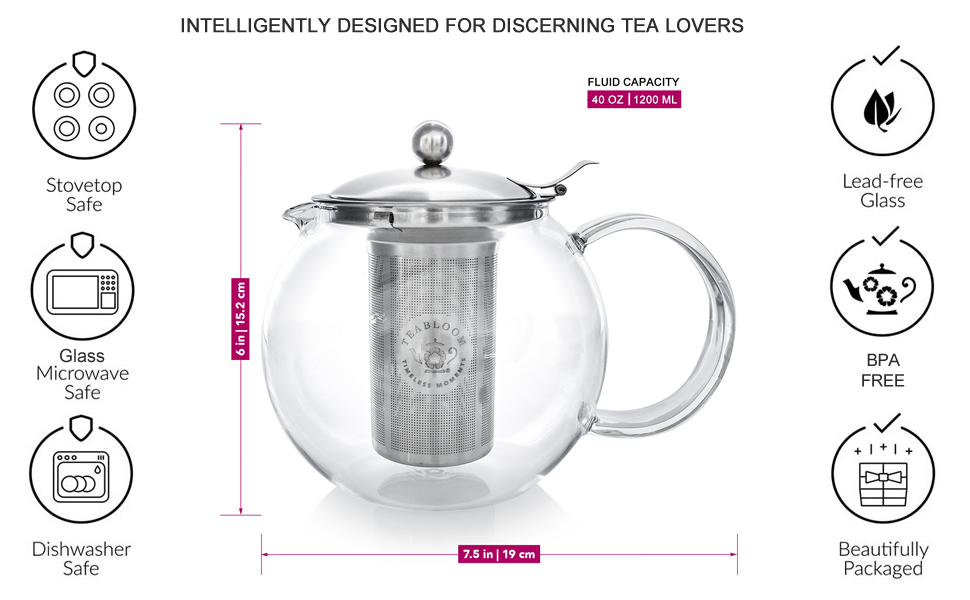 Recommended Teapot