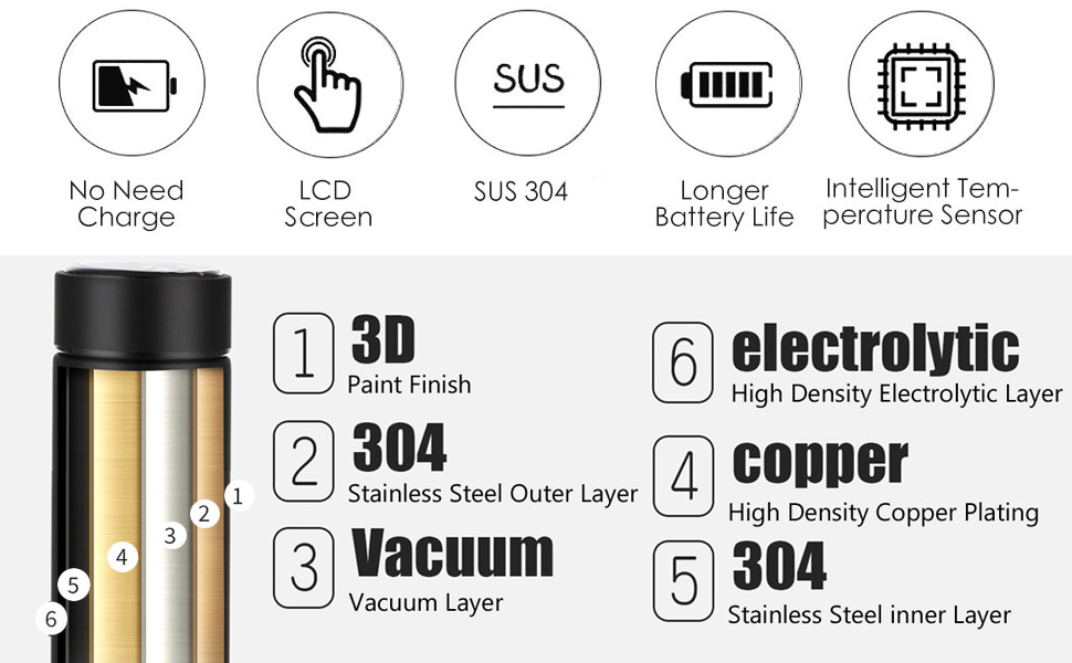 500ml Water Bottle, Stainless Steel Bottle, Smart Mug, flask, Temperature Display, LED Touch Screen