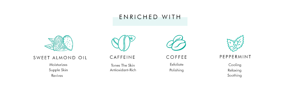 skin nurturing ingredients caffeine tones skin peppermint cooling sweet almond oil moisturizes