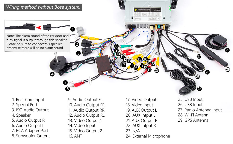 Non-Bose system