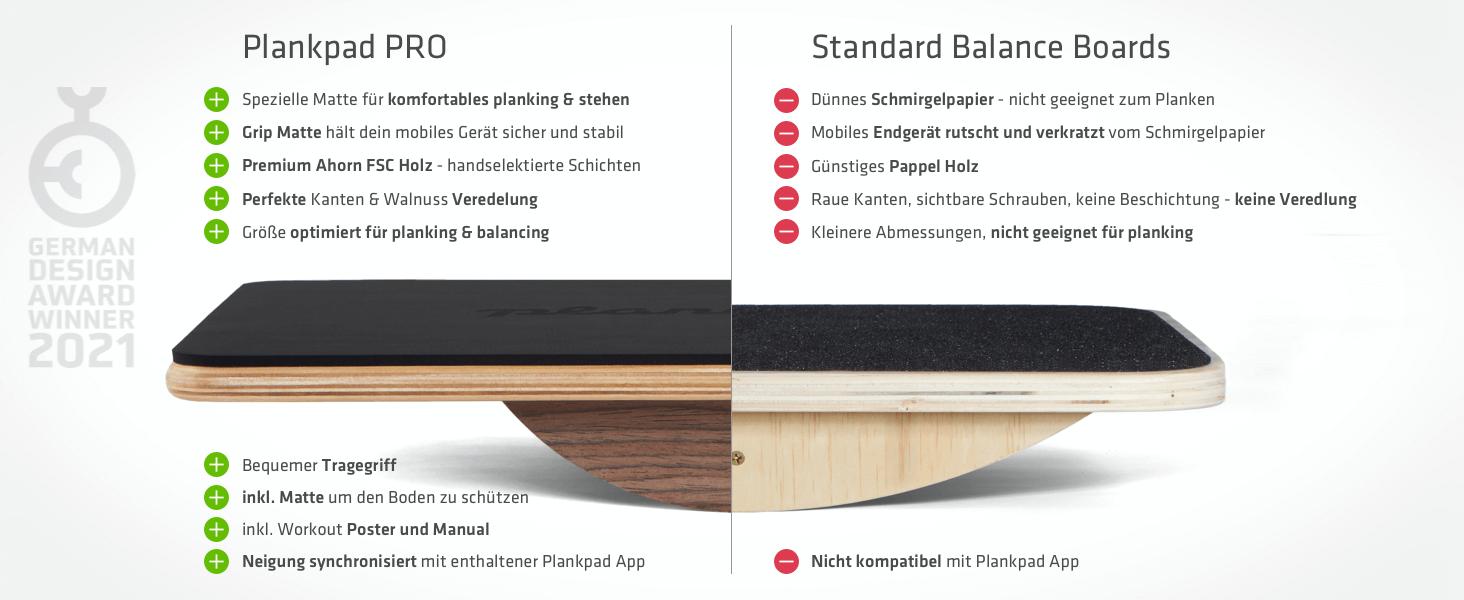 Plankpad hat einen speziellen Schaum für bequemes Planken & Stehen, inkl. App, Trainingsposter