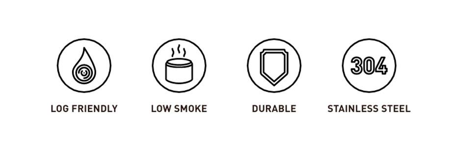 icons for yukon backyard bundle