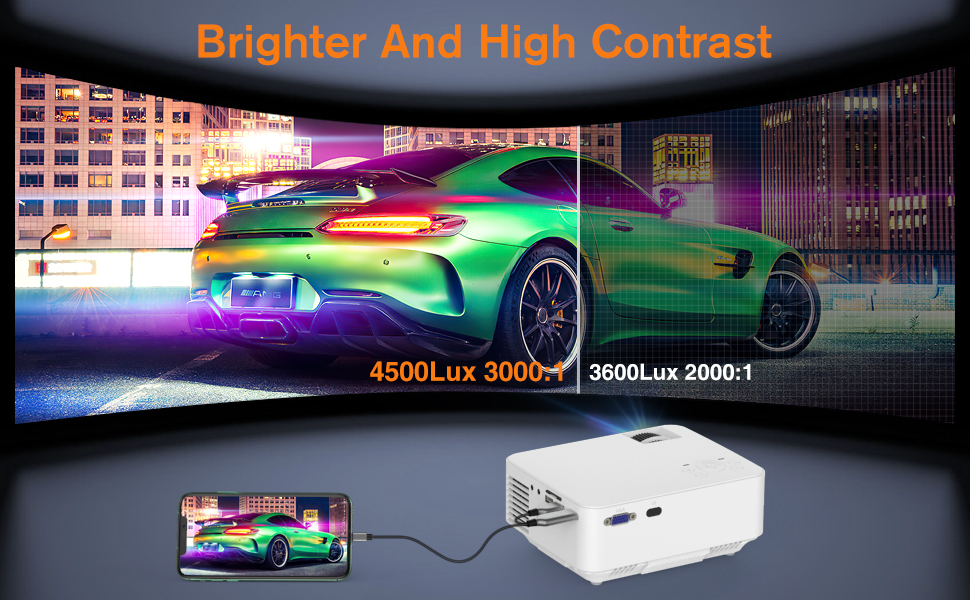Mini projector with projector screen