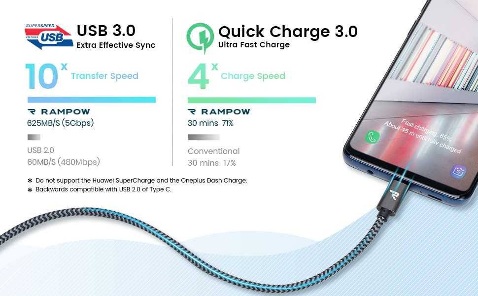 Quick Power Flat USB-C Cable for Asus ZU680KL with USB 3.0 Gigabyte Speeds and Quick Charge Compatible! White 3.3ft//1M