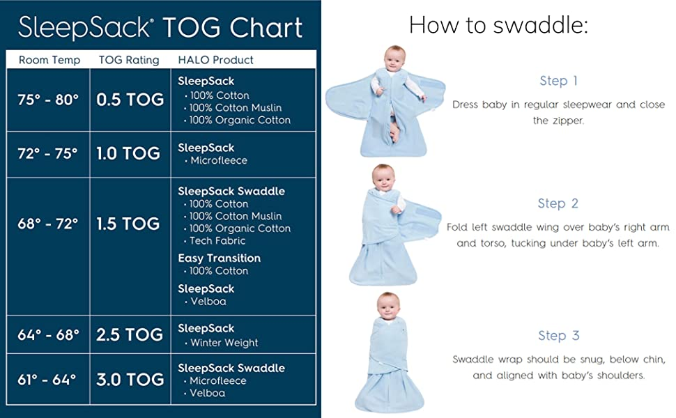 TOG chart and how to swaddle