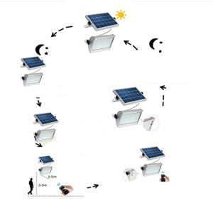 太陽光発電 夜間自動点灯