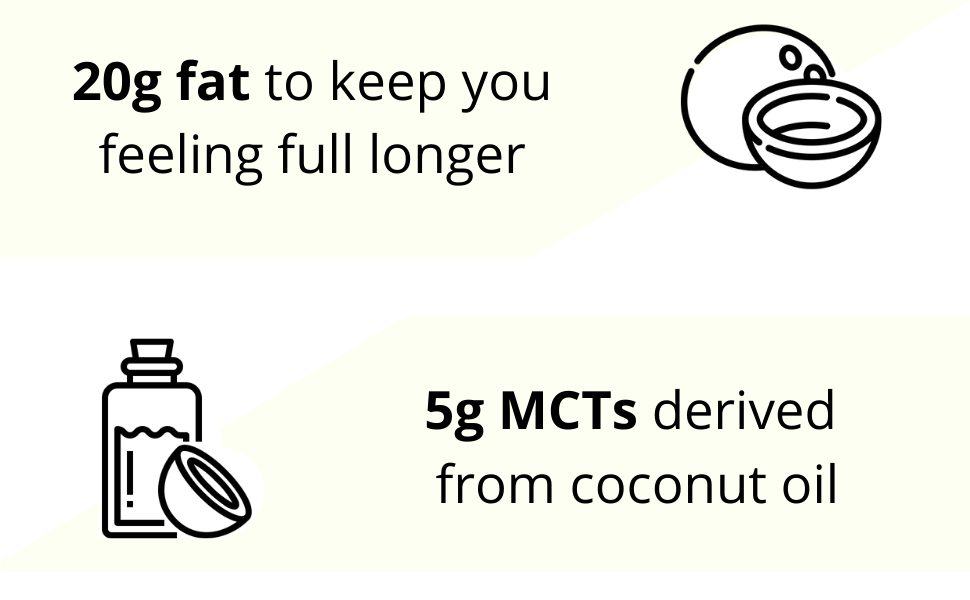 fat and MCTs