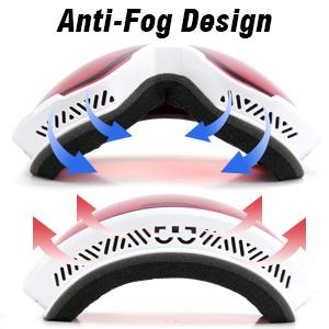Anti-Fog Design