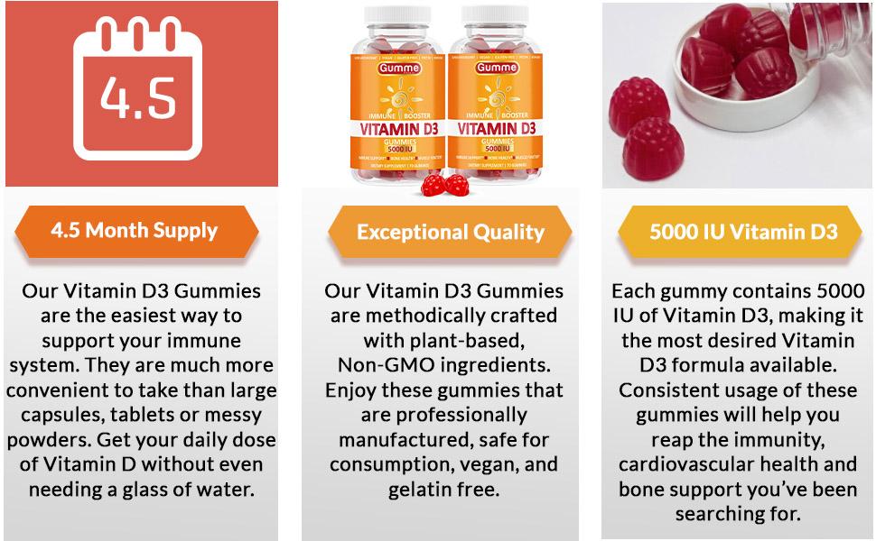 vitamin d3 capsules, vitamin d3 tablets, vitamin d3 pills, vitamin d3 softgels, vitamin d3 powder