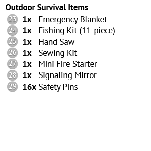 List of Outdoor Survival Items
