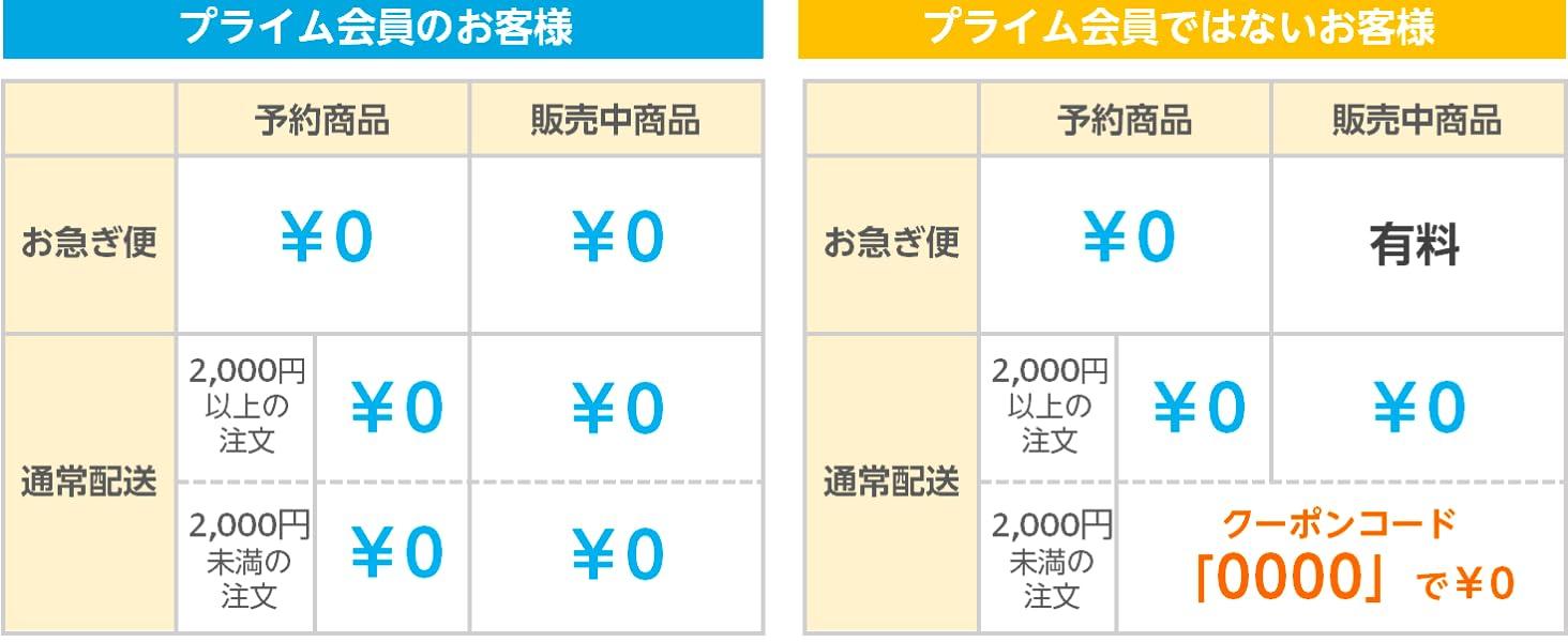 Amazon.co.jpでCDを買うと「お急ぎ便」も「通常配送」も無料