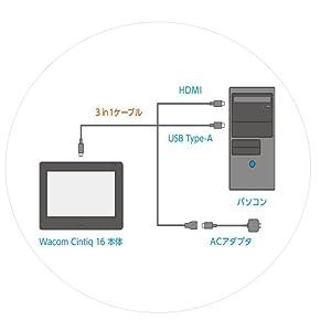 Amazon.co.jp限定 ワコム 液タブ Wacom Cintiq 16 FHD アマゾンオリジナルデータ特典付き DTK1660K1D