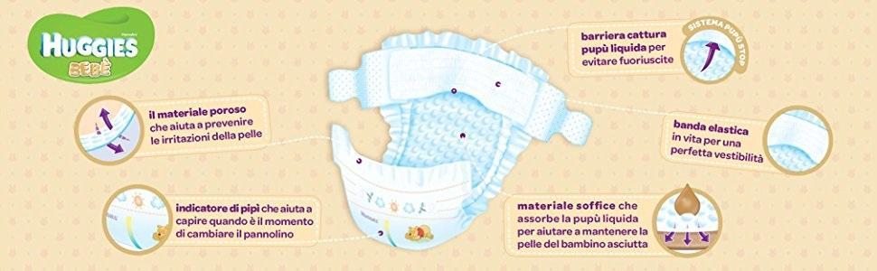 Huggies; Bebè; 1-2; Taglia 1; Taglia 2; Pannolini; Pannolino