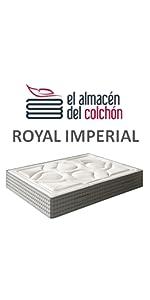 El Almacen del Colchon - Colchón viscoelástico Modelo Memory, 75 x 190 x 18cm - Todas Las Medidas, Blanco y Azul: Amazon.es: Hogar