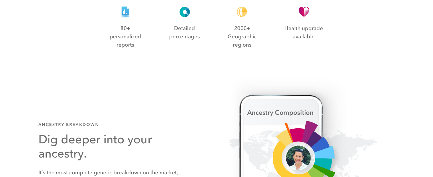 ancestry composition, ancestry breakdown, ancestry detail, genealogy, haplogroups