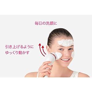 毎日の洗顔にドレナージュ(※1)泡洗顔