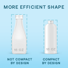 More efficient shape