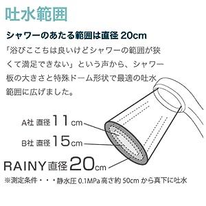 節水ストップシャワーヘッド(レイニー)