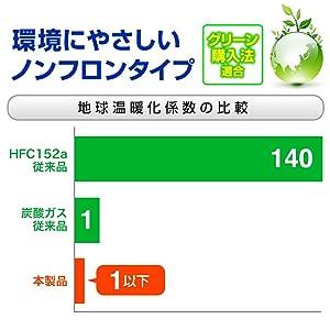 200-CD017_a02