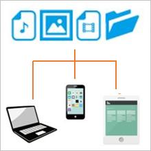 Windows、Mac、スマートフォン、タブレットで使用可能