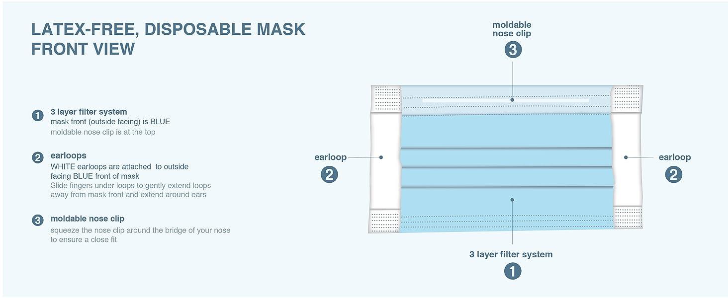 Latex Free Mask