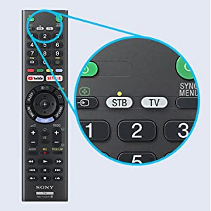 Easy Control with Smart Remote