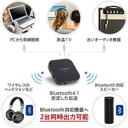 【1分で簡単セットアップ 】(JPRiDE) JPT1 Bluetooth 超小型 トランスミッター & レシーバー (受信機 + 送信機 一台二役)
