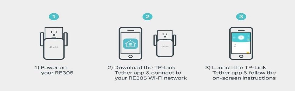 Tp Link Re305 Ac1200 Dual Band Wi Fi Range Extender White Ebay