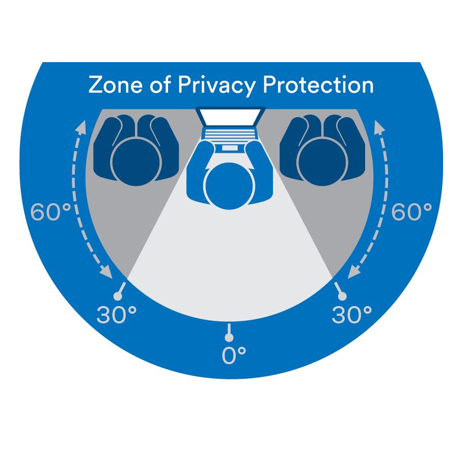 Cómo funcionan los productos de privacidad 3M