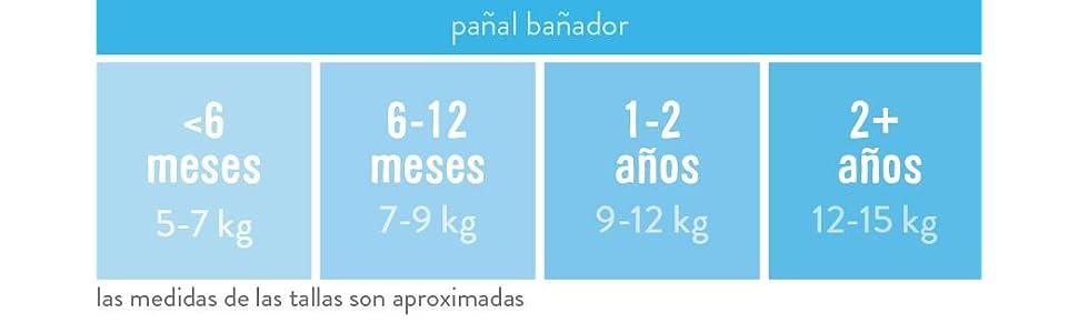 anclas a la vista 0-6 meses Bambino Mio peque/ño pa/ñal ba/ñador