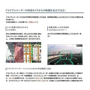 ドライブレコーダーからの映像を表示出来る