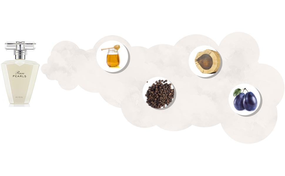 Rare Pearls by Avon for Women - Eau de Parfum, 50ml