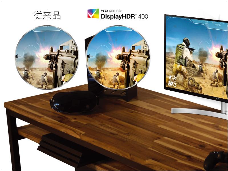 DisplayHDR400に対応
