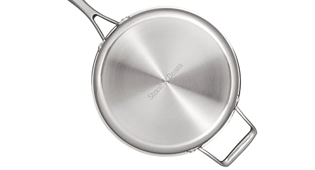 Sautee pan, frying pan, sauce pan, pasta pot, soup pot