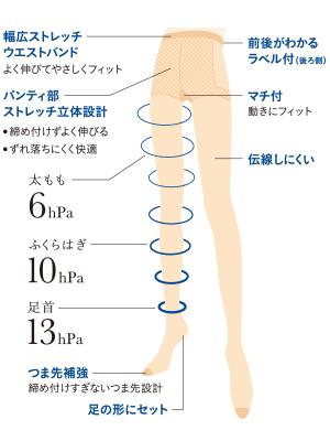 shape_kinou