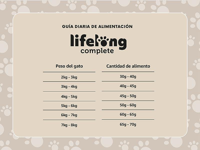 Marca Amazon - Lifelong Complete- Alimento seco completo para gatos adultos rico en pollo y arroz, 3 x 3 kg