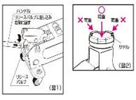 メルテック フロアージャッキ(3t) 軽自動車~4WD 油圧式 F-90