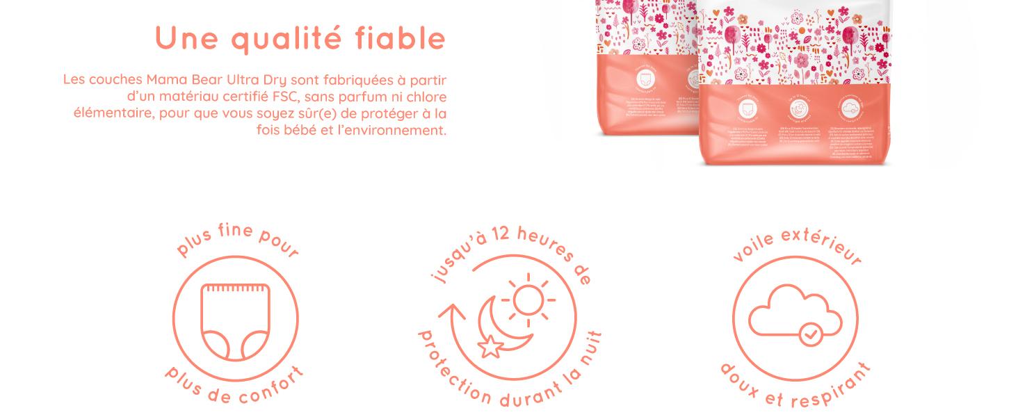 Taille 1 - Avec canaux dabsorption 2 paquets x48 Mama Bear 96 Couches b/éb/é 2-5kg - Nouvelle version Couches b/éb/é Ultra Dry Marque