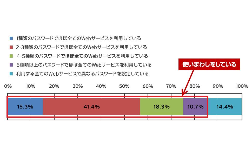 pwm_graph_970_600