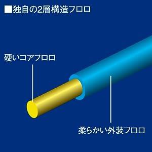 ノットの弱点を改善!柔らかい外装と硬いコアの2重構造。