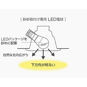 斜め取付け専用 LED電球