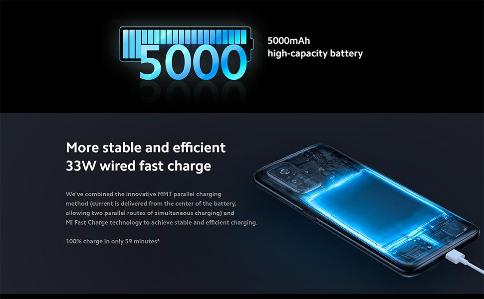 Xiaomi Mi 10T 5G, 8GB+128GB, Dual Sim (Cosmic Black) + Mi Band 5 + Mi TWS Earphones 2 Basic