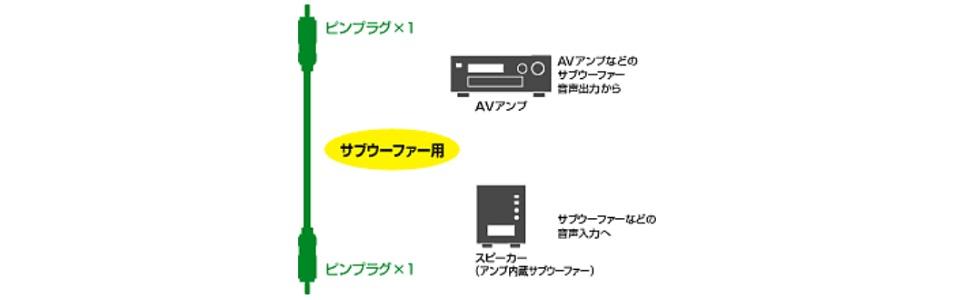 AT-DV67A/1.5