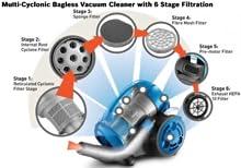 Vacuum Cleaner Multi-Cyclonic Bag less