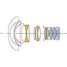 high tech complax optics lens design art