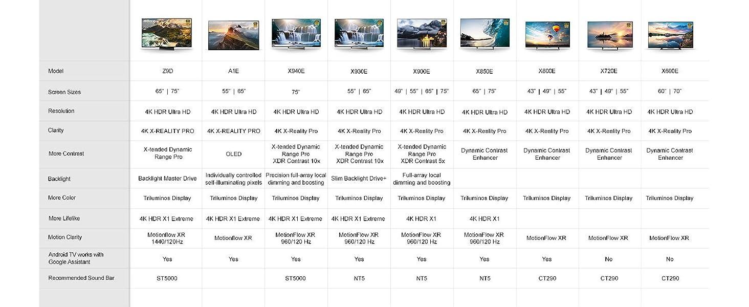 Mua Sản Phẩm Sony Xbr55x900e 55 Inch 4k Ultra Hd Smart Led