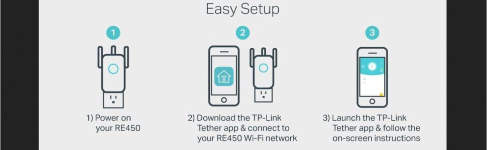 TP-Link | PCMag Editor's Choice - AC1750 Wifi Range Extender | Up to  1750Mbps | Dual Band, Repeater, Internet Booster, Access Point | Extend  Wifi