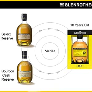 The Glenrothes 10 Años Single Malt Whisky Escoces, 40%