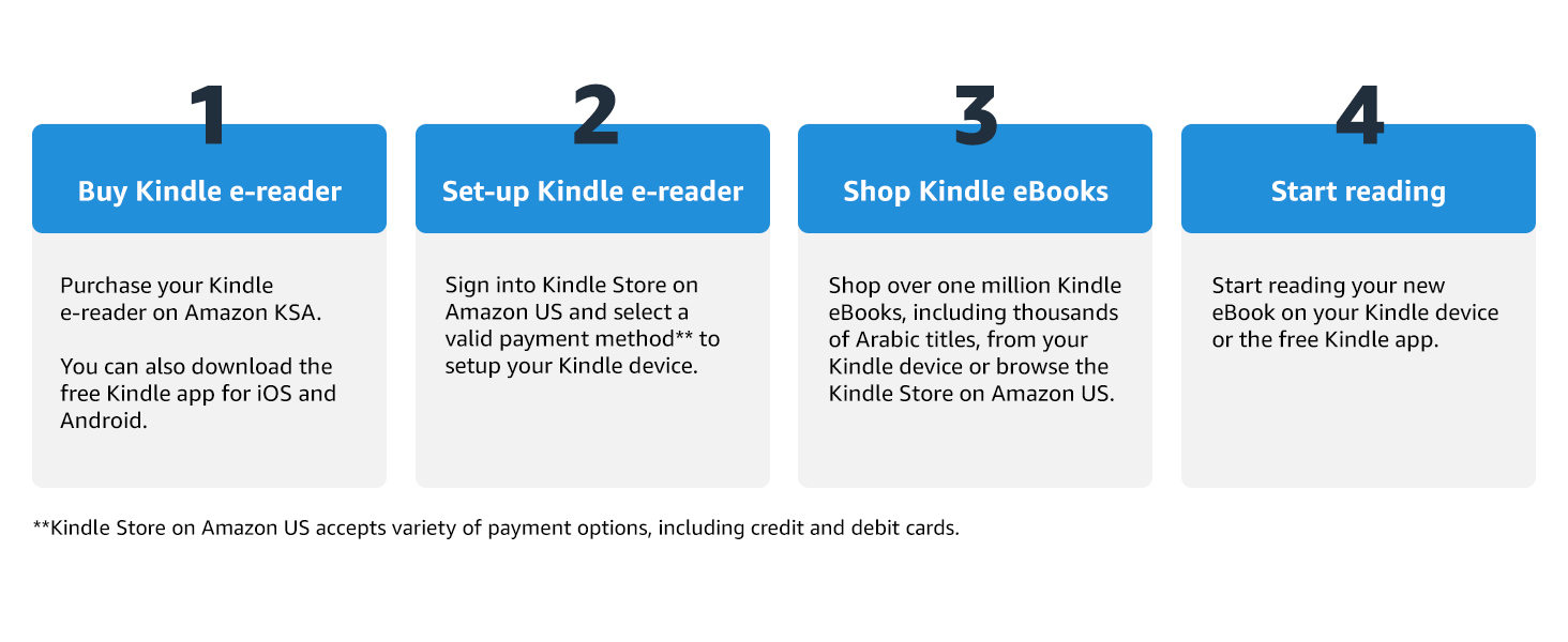 All-New Kindle Paperwhite (10th gen)